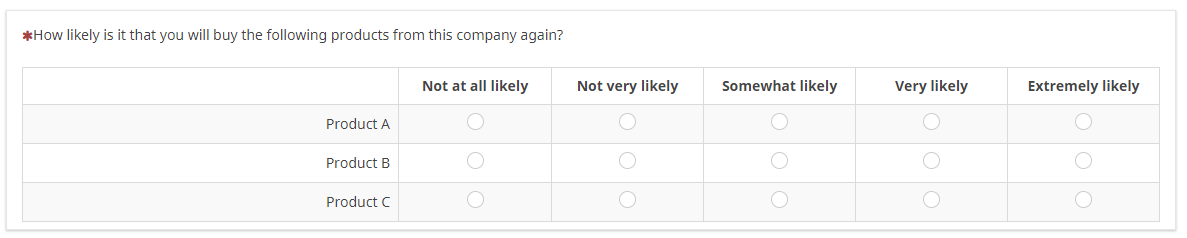 Likert Scale 5-point Horizontal