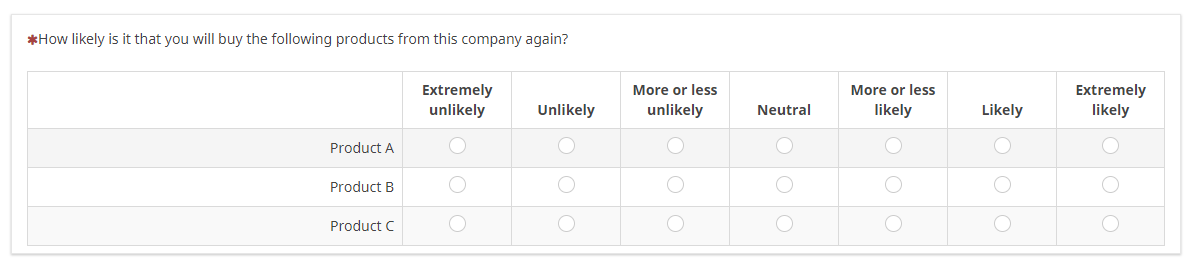 Likert Scale 7-point Horizontal